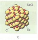 Hoạt động 3 trang 33 Tài liệu dạy - học Hóa học 8 tập 1