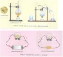 Hoạt động 4 trang 11 Tài liệu dạy - học Hóa học 8 tập 1