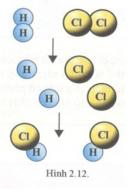 Bài 2 trang 64 Tài liệu dạy - học Hóa học 8 tập 1