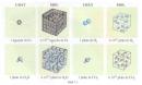Hoạt động 1 trang 80 Tài liệu dạy - học Hóa học 8 tập 1