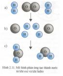 Hoạt động 2 trang 62 Tài liệu dạy - học Hóa học 8 tập 1