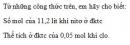 Hoạt động 4 trang 87 Tài liệu dạy - học Hóa học 8 tập 1