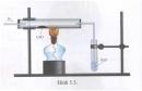 Bài 2 trang 40 Tài liệu dạy - học Hóa học 8 tập 2