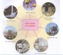 Bài 6 trang 49 Tài liệu dạy - học Hóa học 8 tập 2