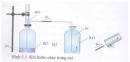 Hoạt động 5 trang 37 Tài liệu dạy - học Hóa học 8 tập 2