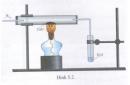 Hoạt động 8 trang 38 Tài liệu dạy - học Hóa học 8 tập 2