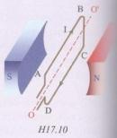 Hoạt động 9 trang 120 Tài liệu Dạy – học Vật lí 9 tập 1