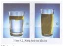 Hoạt động 1 trang 70 Tài liệu dạy - học Hóa học 8 tập 2