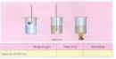 Hoạt động 4 trang 76 Tài liệu dạy - học Hóa học 8 tập 2