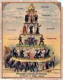 Tại sao nói chủ nghĩa đế quốc Pháp là