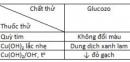 Bài 5 trang 25 SGK Hóa học 12