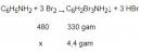 Bài 6 trang 44 SGK Hóa học 12
