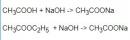 Bài 8 trang 18 SGK Hóa học 12
