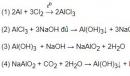 Bài 1 trang 128 sgk hóa học 12