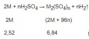 Bài 3 trang 141 SGK Hóa học 12