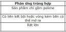 Bài 3 trang 64 SGK Hóa học 12