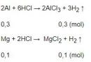 Bài 5 trang 129 sgk hóa học 12