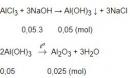 Bài 6 trang 129 sgk hóa học 12