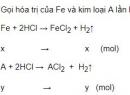 Bài 7 trang 101 SGK Hoá học 12
