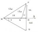 Nội dung và cách tiến hành thực hành: Khảo sát đoạn mạch điện xoay chiều có R, L, C mắc nối tiếp