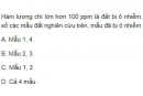 Bài 5 trang 204 SGK Hóa học 12