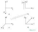 Bài 5 trang 115 SGK Vật lí 12