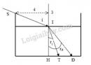 Bài 6 trang 125 SGK Vật lí 12