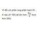 Bài 2 trang 198 SGK Vật lí 12