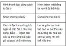 Bài 5 trang 213 SGK Sinh 12