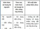 Bài 3 trang 207 SGK Sinh 12
