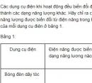 Bài C2 trang 37 sgk Vật lí 9