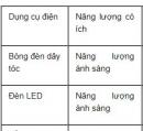 Bài C3 trang 38 sgk Vật lí 9