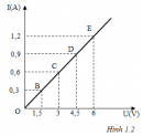 Bài C3 trang 5 SGK Vật lí 9
