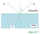 Bài 5 trang 166 SGK Vật lí 11