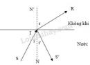 Bài 6 trang 166 SGK Vật lí 11