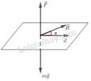 Bài 7 trang 128 SGK Vật lí 11