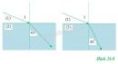 Bài 7 trang 166 sgk Vật lý lớp 11