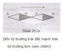 Bài 8 trang 124 SGK Vật lí 11
