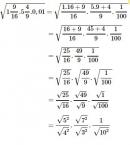 Bài 32 trang 19 sgk Toán 9 - tập 1