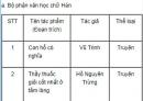 Soạn bài Tổng kết Văn học (tiếp theo) trang 186 SGK Ngữ văn 9 tập 2