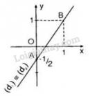 Bài 40 trang 27 SGK Toán 9 tập 2
