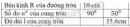Bài 67 trang 95 sgk Toán lớp 9 tập 2