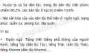 Bài 1 trang 6 sgk địa lí 9