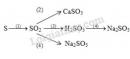 Bài 1 trang 11 SGK Hóa học 9