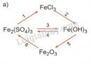 Bài 3 trang 41 SGK Hóa học 9