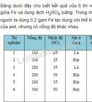 Bài 4 trang 19 SGK Hóa học 9