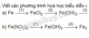 Bài 1 trang 71 SGK Hóa học 9