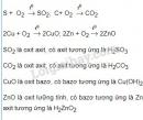 Bài 2 trang 76 SGK Hoá học 9