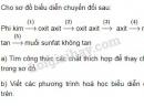 Bài 5 trang 76 sgk hoá học 9