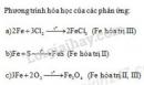 Bài 3 trang 81 SGK Hoá học 9